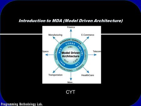 Introduction to MDA (Model Driven Architecture) CYT.