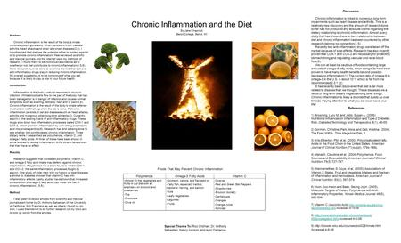 Chronic Inflammation and the Diet By Jake Chapnick Beloit College, Beloit, WI PolyphenolsOmega-3 Fatty AcidsVitamin C -Almost all the vegetables and fruits.
