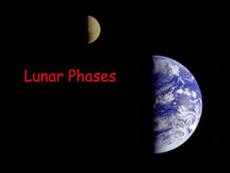 Lunar Phases. Preliminary Topics Lunar Learnings: The Moon orbits the Earth. The Moon orbits at an angle with respect to the Earth's orbit around the.