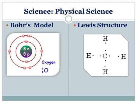 Science: Physical Science Bohr's Model Lewis Structure.