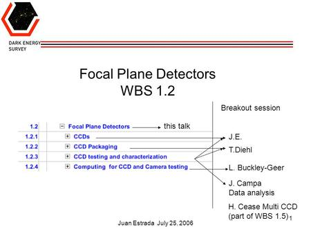 Juan Estrada July 25, 2006 1 Focal Plane Detectors WBS 1.2 this talk Breakout session L. Buckley-Geer J.E. T.Diehl H. Cease Multi CCD (part of WBS 1.5)
