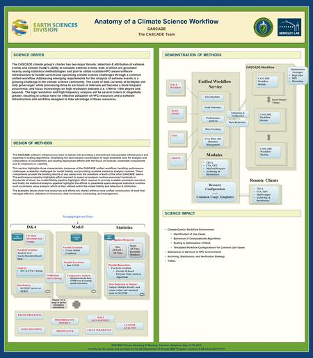 DOE BER Climate Modeling PI Meeting, Potomac, Maryland, May 12-14, 2014 Funding for this study was provided by the US Department of Energy, BER Program.