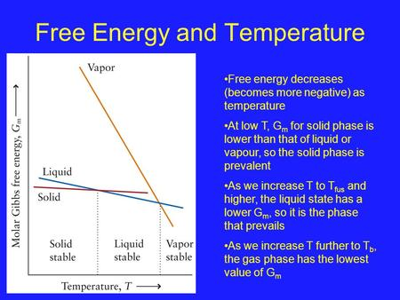 Free Energy and Temperature Free energy decreases (becomes more negative) as temperature At low T, G m for solid phase is lower than that of liquid or.