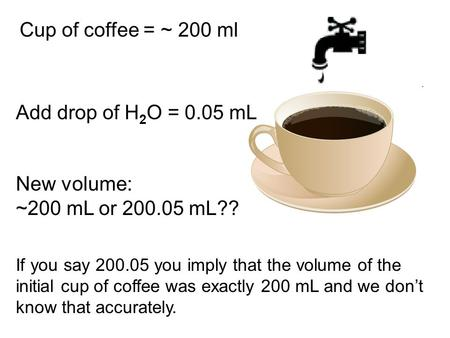 Cup of coffee = ~ 200 ml Add drop of H 2 O = 0.05 mL New volume: ~200 mL or 200.05 mL?? If you say 200.05 you imply that the volume of the initial cup.