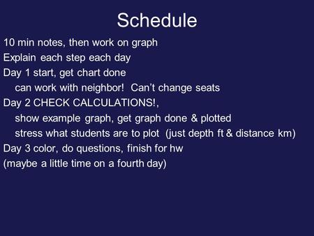 Schedule 10 min notes, then work on graph Explain each step each day Day 1 start, get chart done can work with neighbor! Can't change seats Day 2 CHECK.