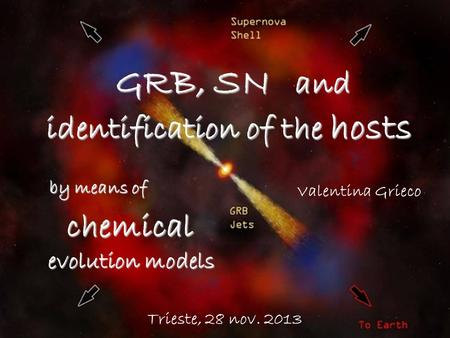 1 GRB, SN and identification of the hosts GRB, SN and identification of the hosts Valentina Grieco by means of evolution models chemical Trieste, 28 nov.