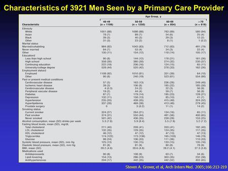 Characteristics of 3921 Men Seen by a Primary Care Provider Steven A. Grover, et al, Arch Intern Med. 2005;166:213-219.