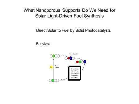What Nanoporous Supports Do We Need for Solar Light-Driven Fuel Synthesis Direct Solar to Fuel by Solid Photocatalysts Principle: