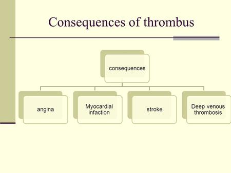 Consequences of thrombus consequencesangina Myocardial infaction stroke Deep venous thrombosis.