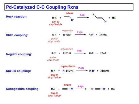 Pd-Catalyzed C-C Coupling Rxns Stille coupling: Negishi coupling: Suzuki coupling: Heck reaction: Sonogashira coupling: