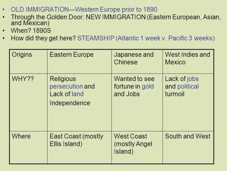 OLD IMMIGRATION—Western Europe prior to 1890