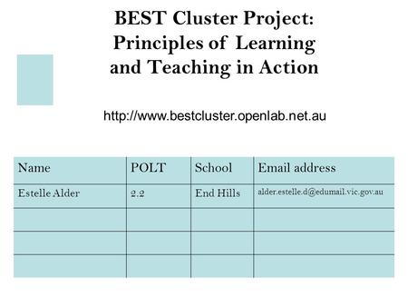 BEST Cluster Project: Principles of Learning and Teaching in Action  NamePOLTSchool address Estelle Alder2.2End.