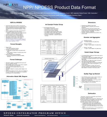 NPP/ NPOESS Product Data Format Richard E. Ullman NASA/GSFC/NPP NOAA/NESDIS/IPOAlgorithm / System EngineeringData / Information Architecture