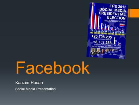Facebook Kaazim Hasan Social Media Presentation. What makes Facebook so effective?  Before discussing Facebook as a tool in presidential elections…what.