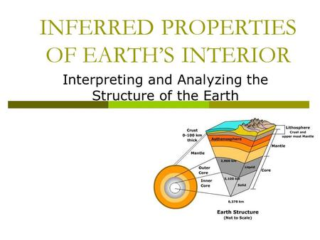 INFERRED PROPERTIES OF EARTH'S INTERIOR Interpreting and Analyzing the Structure of the Earth.