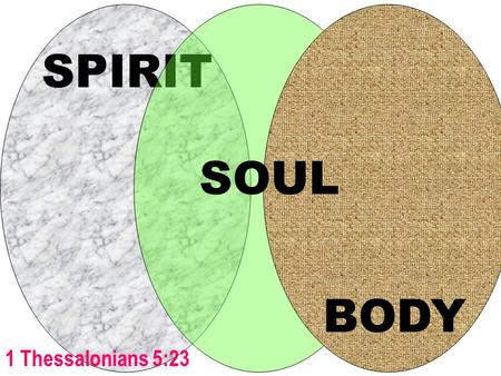 SPIRIT BODY SOUL 1 Thessalonians 5:23. SPIRIT BODY SOUL The Immaterial Part The Invisible YOU The Material Part The Visible YOU.
