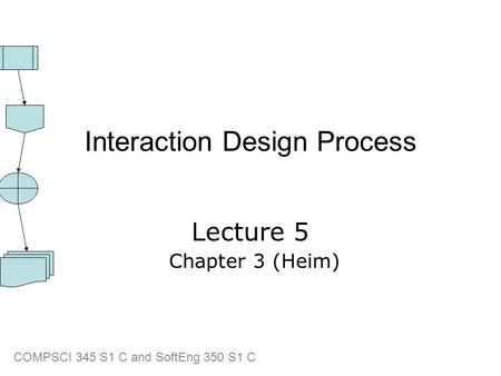 Interaction Design Process COMPSCI 345 S1 C and SoftEng 350 S1 C Lecture 5 Chapter 3 (Heim)