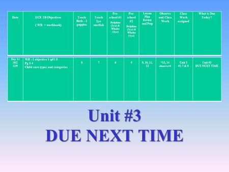 Unit #3 DUE NEXT TIME Day 14 10/2 12/9 WB : I objective 1 q#1-5 Pg 3-4 Child care types and categories 8 7 6 5 9, 10, 11, 12 *13, 14 observe #4 Unit 3.