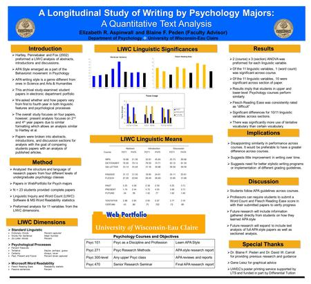A Longitudinal Study of Writing by Psychology Majors: A Quantitative Text Analysis A Longitudinal Study of Writing by Psychology Majors: A Quantitative.