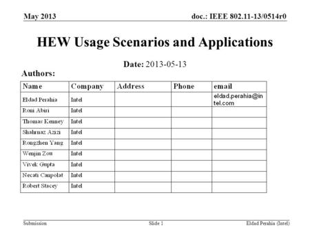 Doc.: IEEE 802.11-13/0514r0 Submission HEW Usage Scenarios and Applications May 2013 Eldad Perahia (Intel)Slide 1 Date: 2013-05-13 Authors: