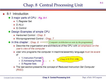 Computer System Architecture Dept. of Info. Of Computer Chap. 8 Central Processing Unit 8-1 Chap. 8 Central Processing Unit n 8-1 Introduction  3 major.