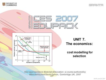 New approaches to Materials Education - a course authored by Mike Ashby and David Cebon, Cambridge, UK, 2007 © MFA and DC 2007 UNIT 7. The economics: cost.