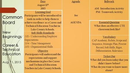 Date August 11 th 2015 Agenda See AGENDA Bellwork AM: Introduction Activity PM: Teamwork Activity Learning Goal Participants will be introduced to tools.