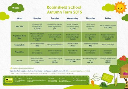 Robinsfield School Autumn Term 2015 Salad bar, fresh breads, yoghurts and fresh fruits are available every day! For more info visit: www.accentcatering.co.uk/food.