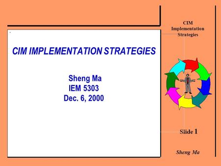 Slide 1 CIM Implementation Strategies Sheng Ma CIM IMPLEMENTATION STRATEGIES Sheng Ma IEM 5303 Dec. 6, 2000.