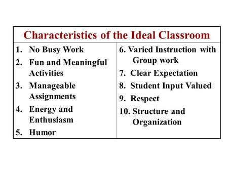 Characteristics of the Ideal Classroom 1.No Busy Work 2.Fun and Meaningful Activities 3.Manageable Assignments 4.Energy and Enthusiasm 5.Humor 6. Varied.