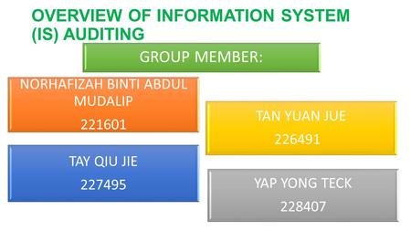 OVERVIEW OF INFORMATION SYSTEM (IS) AUDITING NORHAFIZAH BINTI ABDUL MUDALIP 221601 YAP YONG TECK 228407 TAN YUAN JUE 226491 TAY QIU JIE 227495 GROUP MEMBER: