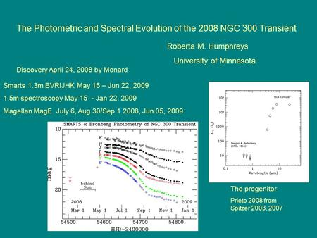 The Photometric and Spectral Evolution of the 2008 NGC 300 Transient Roberta M. Humphreys University of Minnesota Prieto 2008 from Spitzer 2003, 2007 Discovery.