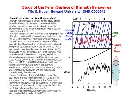 Insert Figure 1 approximately here. Bismuth nanowires or bismuth nanotubes? -Bismuth nanowires are a vehicle for the study of size- dependent electronic.