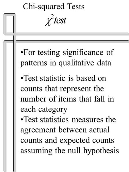 For testing significance of patterns in qualitative data Test statistic is based on counts that represent the number of items that fall in each category.