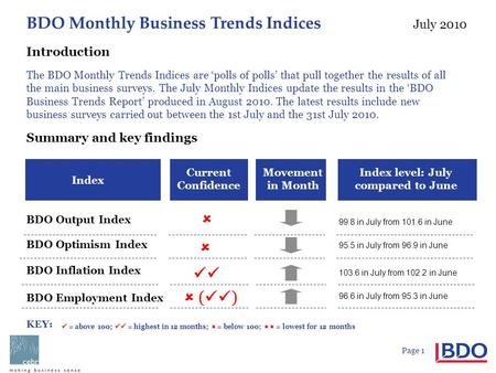 BDO Monthly Business Trends Indices July 2010 Page 1 Current Confidence Index BDO Output Index BDO Optimism Index Movement in Month BDO Inflation Index.