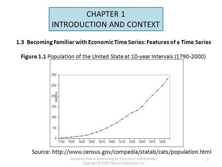 Figure 1.1 Population of the United State at 10-year Intervals (1790-2000) González-Rivera: Forecasting for Economics and Business, Copyright © 2013 Pearson.