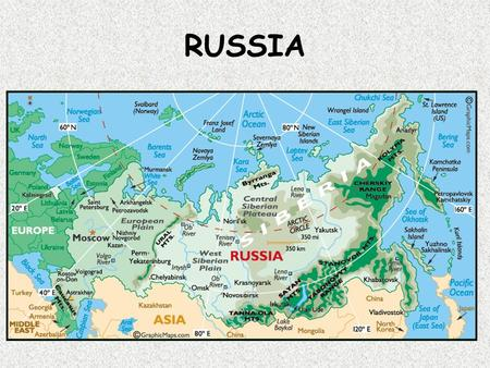 RUSSIA. HISTORY OF RUSSIA The history of Russia can be broken down into four categories.  Early Russia  Czarist Russia  Communist Russia  Russia.