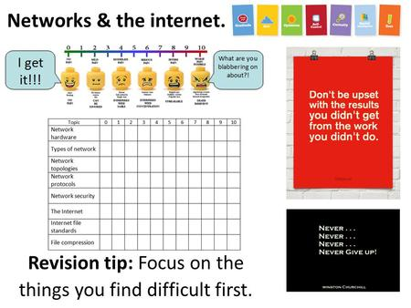 Networks & the internet. Revision tip: Focus on the things you find difficult first.