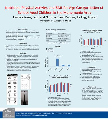 Nutrition, Physical Activity, and BMI-for-Age Categorization of School-Aged Children in the Menomonie Area Lindsay Rozek, Food and Nutrition; Ann Parsons,