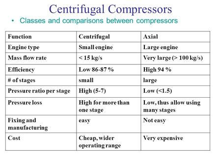 Centrifugal Compressors Classes and comparisons between compressors AxialCentrifugalFunction Large engineSmall engineEngine type Very large (> 100 kg/s)<