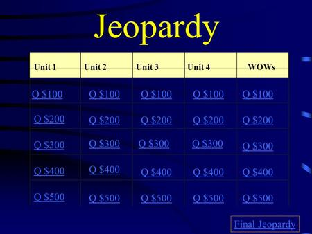 Jeopardy Unit 1Unit 2Unit 3Unit 4 Q $100 Q $200 Q $300 Q $400 Q $500 Q $100 Q $200 Q $300 Q $400 Q $500 Final Jeopardy WOWs.