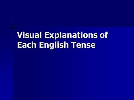 Visual Explanations of Each English Tense. Present Simple.