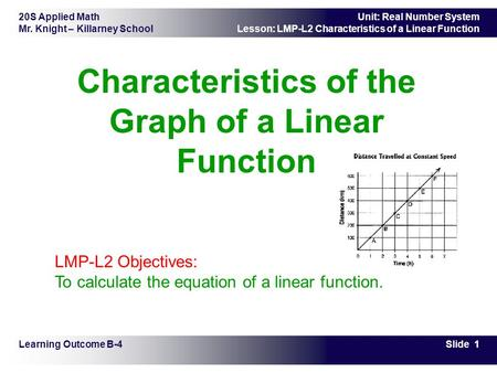 20S Applied Math Mr. Knight – Killarney School Slide 1 Unit: Real Number System Lesson: LMP-L2 Characteristics of a Linear Function Characteristics of.