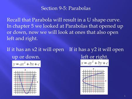 Section 9-5: Parabolas Recall that Parabola will result in a U shape curve. In chapter 5 we looked at Parabolas that opened up or down, now we will look.