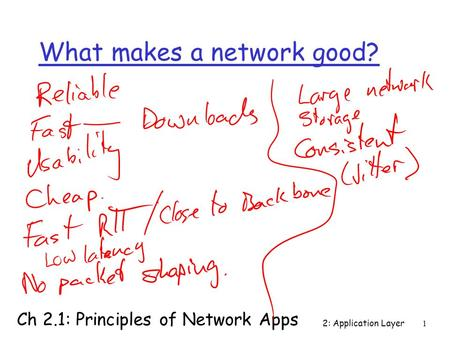 What makes a network good? Ch 2.1: Principles of Network Apps 2: Application Layer1.