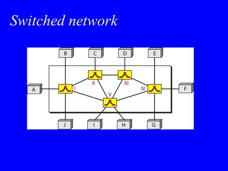 Switched network. Taxonomy of switched networks CIRCUIT-SWITCHED NETWORKS CIRCUIT-SWITCHED NETWORKS A circuit-switched network consists of a set of switches.