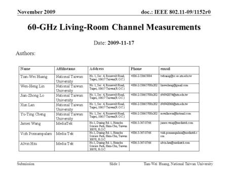 Doc.: IEEE 802.11-09/1152r0 Submission November 2009 Tian-Wei Huang, National Taiwan UniversitySlide 1 60-GHz Living-Room Channel Measurements Date: 2009-11-17.