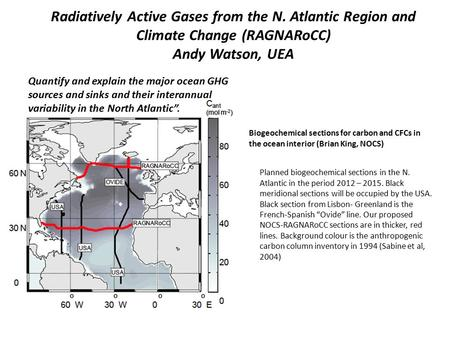Radiatively Active Gases from the N. Atlantic Region and Climate Change (RAGNARoCC) Andy Watson, UEA Biogeochemical sections for carbon and CFCs in the.