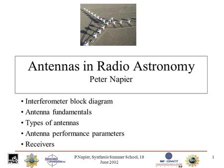 P.Napier, Synthesis Summer School, 18 June 2002 1 Antennas in Radio Astronomy Peter Napier Interferometer block diagram Antenna fundamentals Types of antennas.