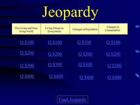 Jeopardy The Living and Non- living world Living Things in Ecosystems Changes in Population Changes in Communities Q $100 Q $200 Q $300 Q $400 Q $100.